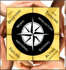 Courageous Conversation Compass
